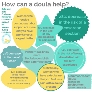How can a doula- (4)